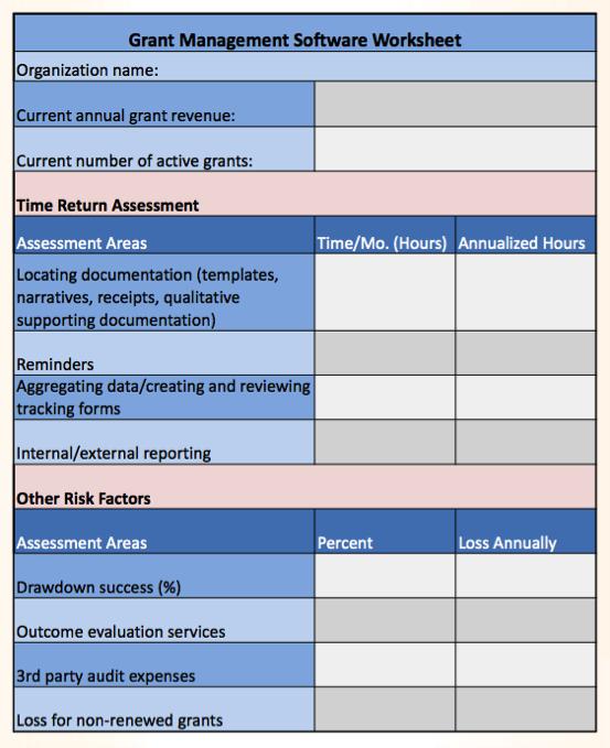 Grant Management Software Board Amp Grant Management Blog